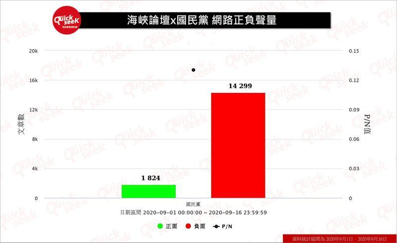 ▲海峽論壇x國民黨
