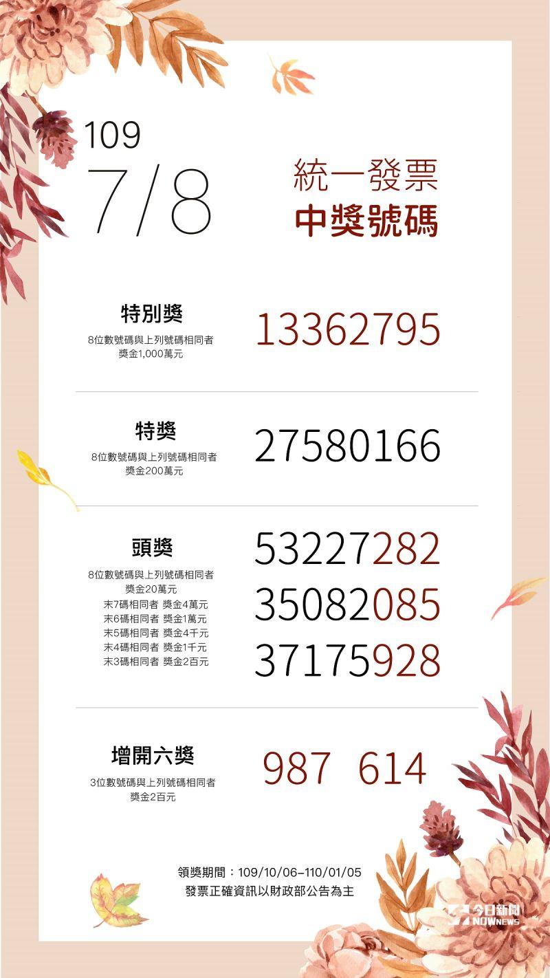 ▲109年7-8月期統一發票中獎號碼。(圖/NOWnews製)