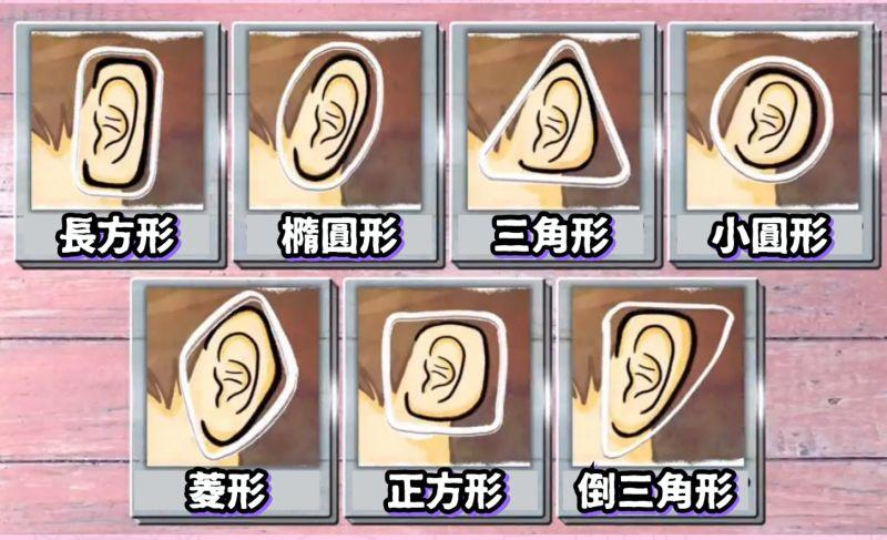 日本瘋傳占卜!從你「耳朵形狀」秒揭你的真實性格:超準