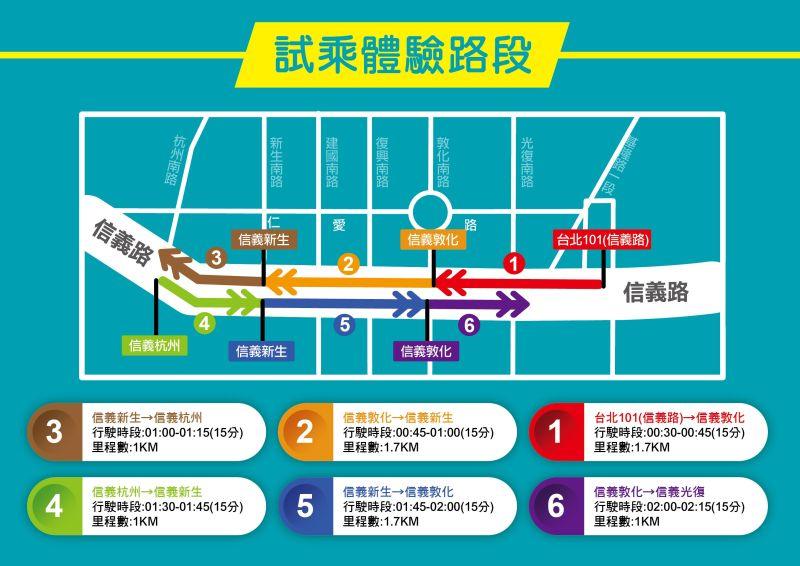 ▲信義路自駕公車試乘體驗路段。(圖/台北市交通局)