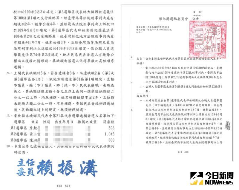 ▲彰化縣選委會今日公告,5名代表缺額,符合遞補資格者。(圖/記者陳雅芳攝,2020.09.28)
