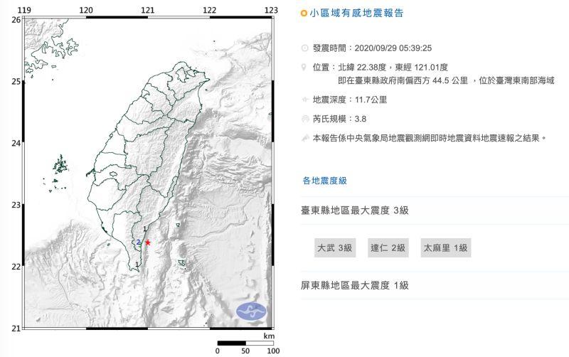 ▲今(29)日凌晨5點39分台東外海發生芮氏規模3.8地震。(圖/翻攝自中央氣象局官網)