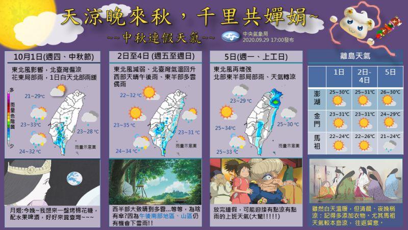 ▲(圖/翻攝氣象局臉書)