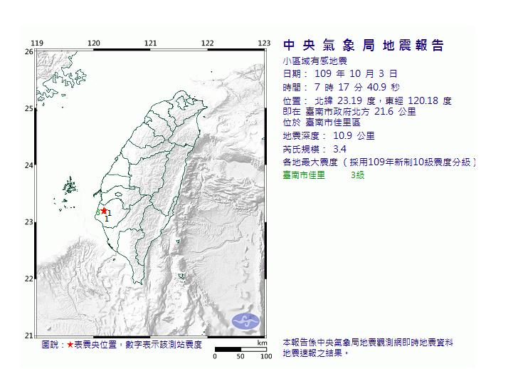 台南市佳里區地震 規模3.4