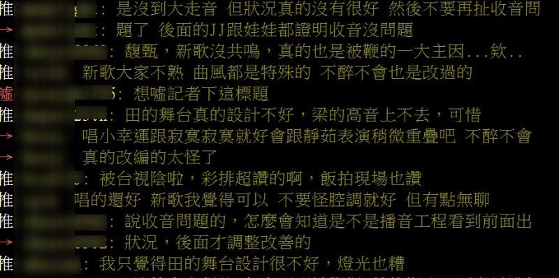 ▲田馥甄表演在PTT掀起論戰。(圖