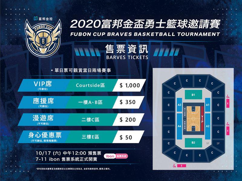 ▲2020富邦金盃勇士籃球邀請賽_售票資訊。(圖/富邦勇士提供)