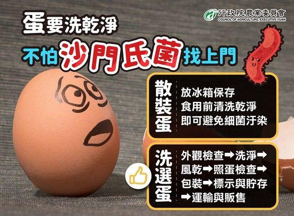 ▲農委會也曾經宣傳過洗選蛋以及散裝蛋的清洗方式。(圖/農委會提供)