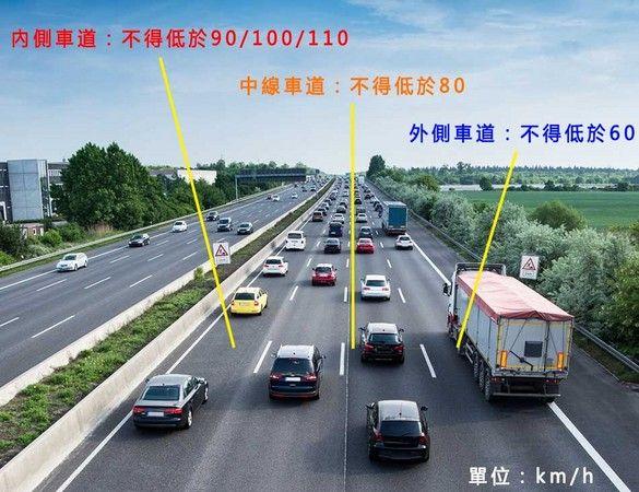 ▲國道各車道行駛速限,內線車道依照路段不同有不一樣的速限。(圖/交通部官網)