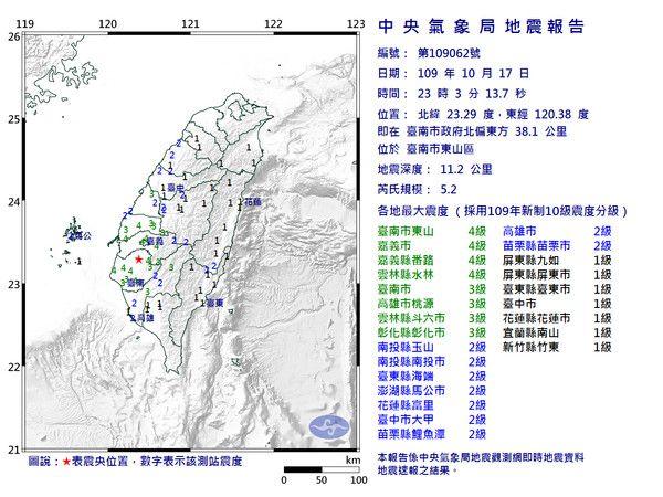 ▲台南昨天連續發生多起地震,引發在地人不少討論。(圖/氣象局提供)