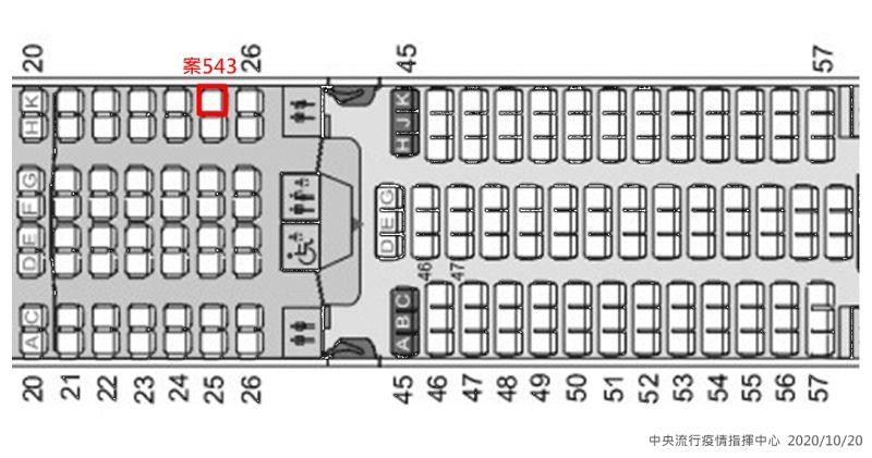 ▲案543飛機座位圖(圖/指揮中心提供)