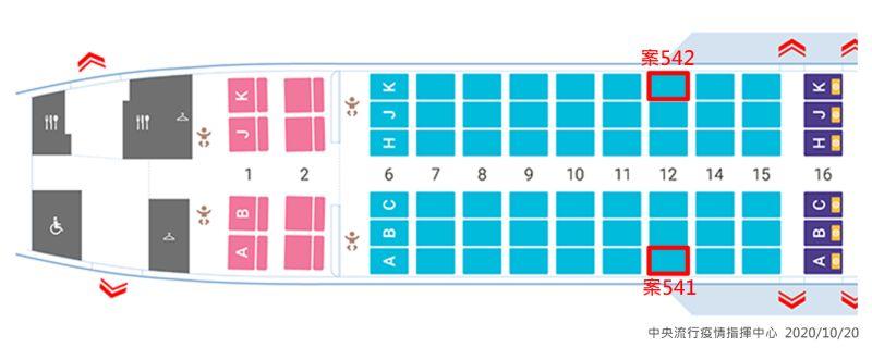 ▲案541、案542飛機座位圖(圖/指揮中心提供)