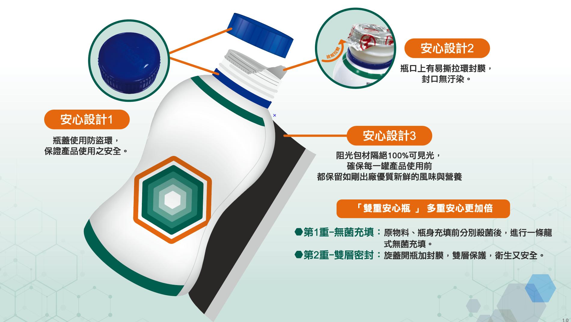 ▲雀巢愛速康推出「雙重安心瓶」,雙層密封安生又衛生(圖/資料照片)