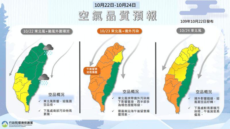 ▲環保署今(22)日提醒,明日受入秋首播霾害影響,北部、中南部須注意空氣品質。(圖/環保署提供)
