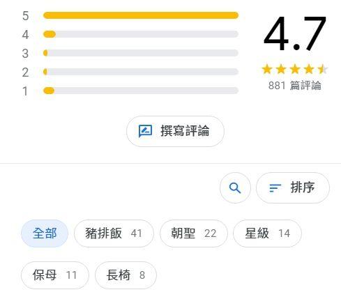 ▲竹北派出所的評論中,關鍵字最多的是「豬排飯」。(圖/翻攝自《Google