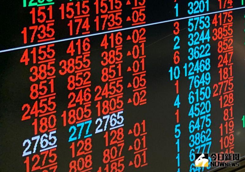 美股跌深反彈、台股跟著回神 早盤漲逾350點重回萬六