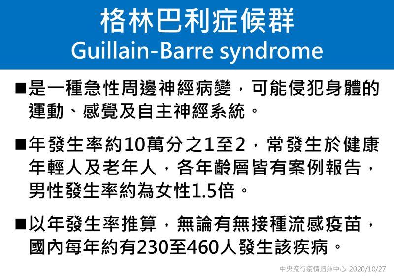 ▲專家小組召集人張上淳,今(27)天針對罕病格林巴利症候群做說明。(圖/疾管署提供)
