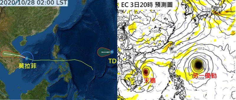 ▲第19號颱風「天鵝」今將成形,因距離遙遠,對台無影響。(圖/翻攝自《三立準氣象·