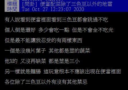 ▲有網友好奇在PTT發問「便當配菜除了三色豆以外的地雷?」掀起討論。(圖/翻攝自PTT)