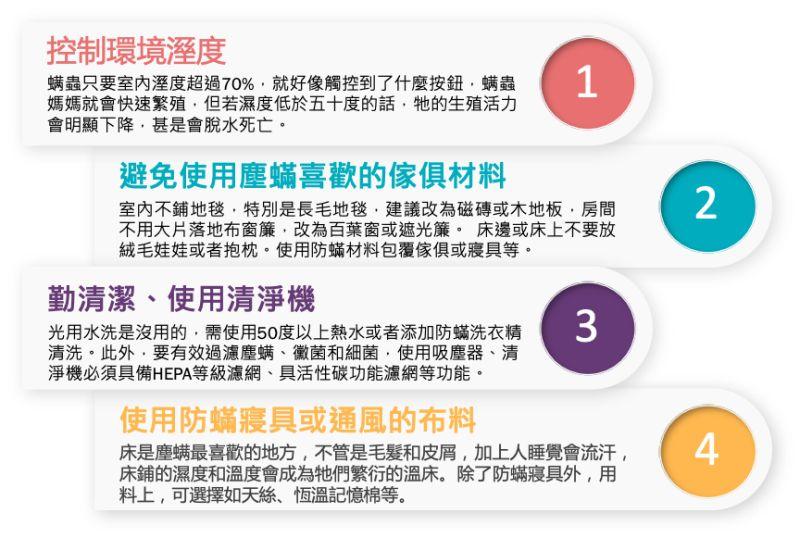 ▲毒理學專家招名威教授建議,居家防蟎工作,四個步驟不能少。(圖/資料照片)