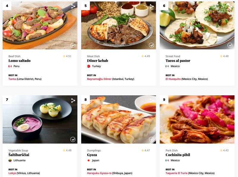 ▲克羅埃西亞網站「美食地圖」(tasteatlas)公開全球100大傳統美食排行榜。(圖/翻攝自《tasteatlas》)