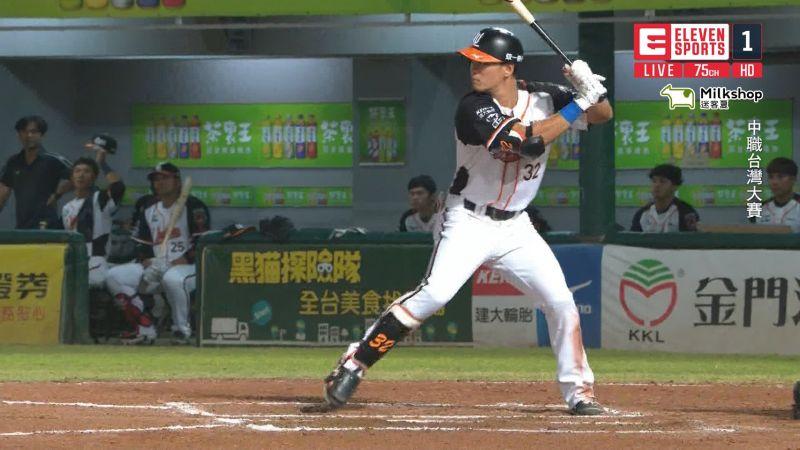 ▲台灣大賽象獅大戰創百萬收視。(圖/ElevenSports提供)