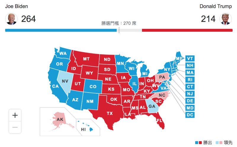 美國大選「搖擺州」超重要?台人讚1關鍵 驚人真相曝光