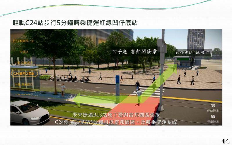 ▲輕軌C24愛河之星站,臨大順路及龍文街富邦開發基地建築退縮,增加車道空間,另規劃5分鐘內步行轉乘捷運系統。(高雄市政府提供)