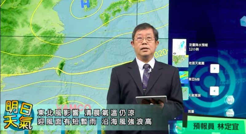 東北風發威至週六!各地氣溫18到22度 沿海防長浪發生