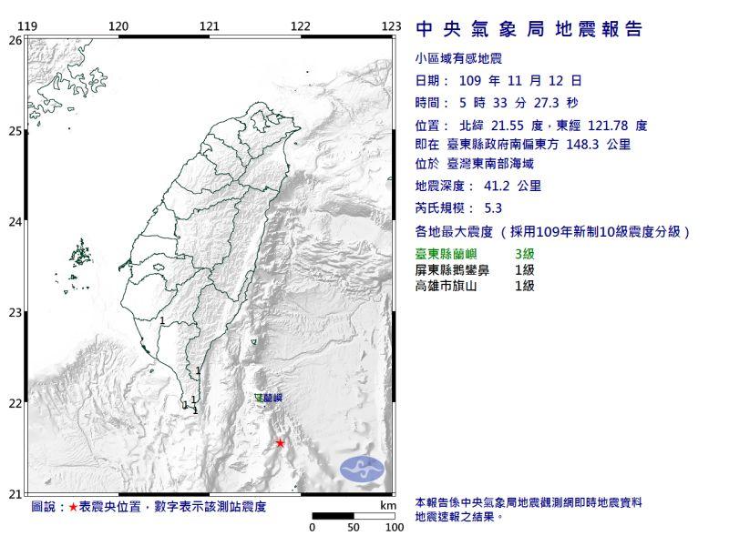 ▲今(6)日清晨5時33分,台東外海發生規模5.3有感地震。(圖/氣象局)