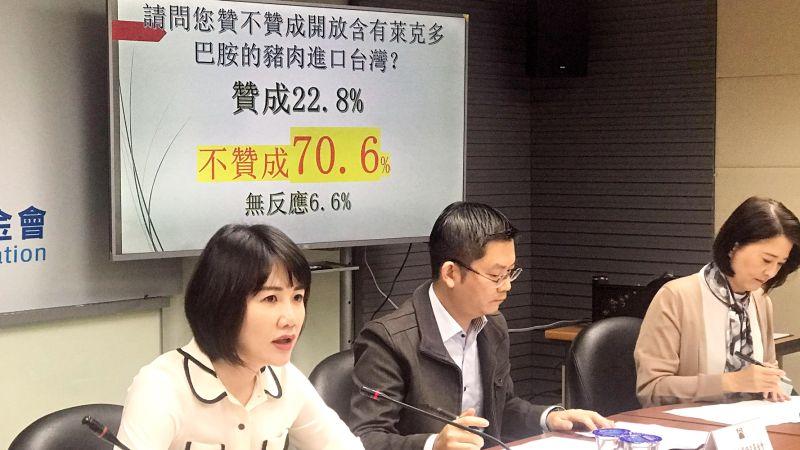 國家政策研究基金會民調:70%民眾不贊成開放萊豬
