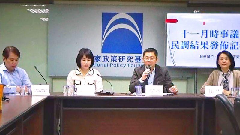 藍智庫民調:43%民眾認為「對抗中國」路線不符台灣利益