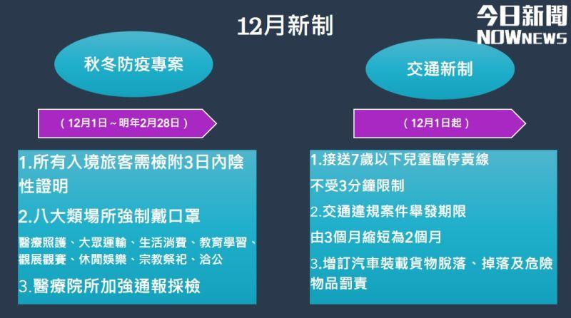 ▲交通新制將於12月1日上路,其中增訂汽車裝載貨物脫落、掉落及危險物品罰責。(圖/許智超製)