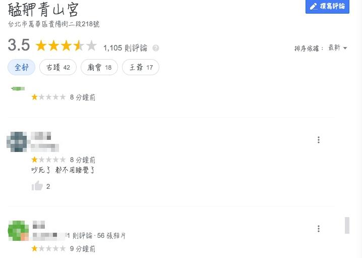 ▲被遶境活動惹火的民眾紛紛前往青山宮Google評價,給出一星負評。(圖/翻攝青山宮Google評價)
