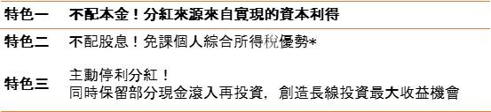 ▲表:復華台灣好收益基金三大特色(圖/資料照片)