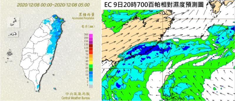 ▲氣象專家吳德榮指出,今(8)中層水氣逐漸移入,含水量雖不多,苗栗以南雲量漸增,局部短暫雨的機率逐漸提高。(圖/翻攝自《三立準氣象·