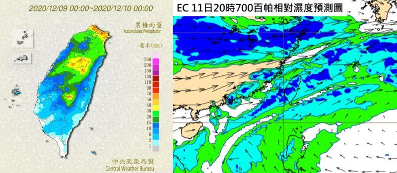 ▲氣象專家吳德榮指出,今(10)日東北季風減弱,氣溫回升,北台仍濕涼。另下周日(13)晚至周三晨,另一波東北季風挾冷空氣南下,氣溫明顯下降。(圖/翻攝自《三立準氣象·
