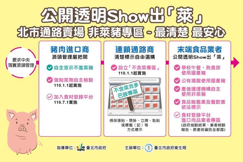 ▲台北市長柯文哲11日率先透過《台北市食品安全自治條例
