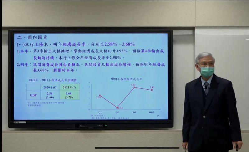 ▲中央銀行總裁楊金龍表示用利率來處理房價是大而不當的工具。(圖/擷取自央行直播)