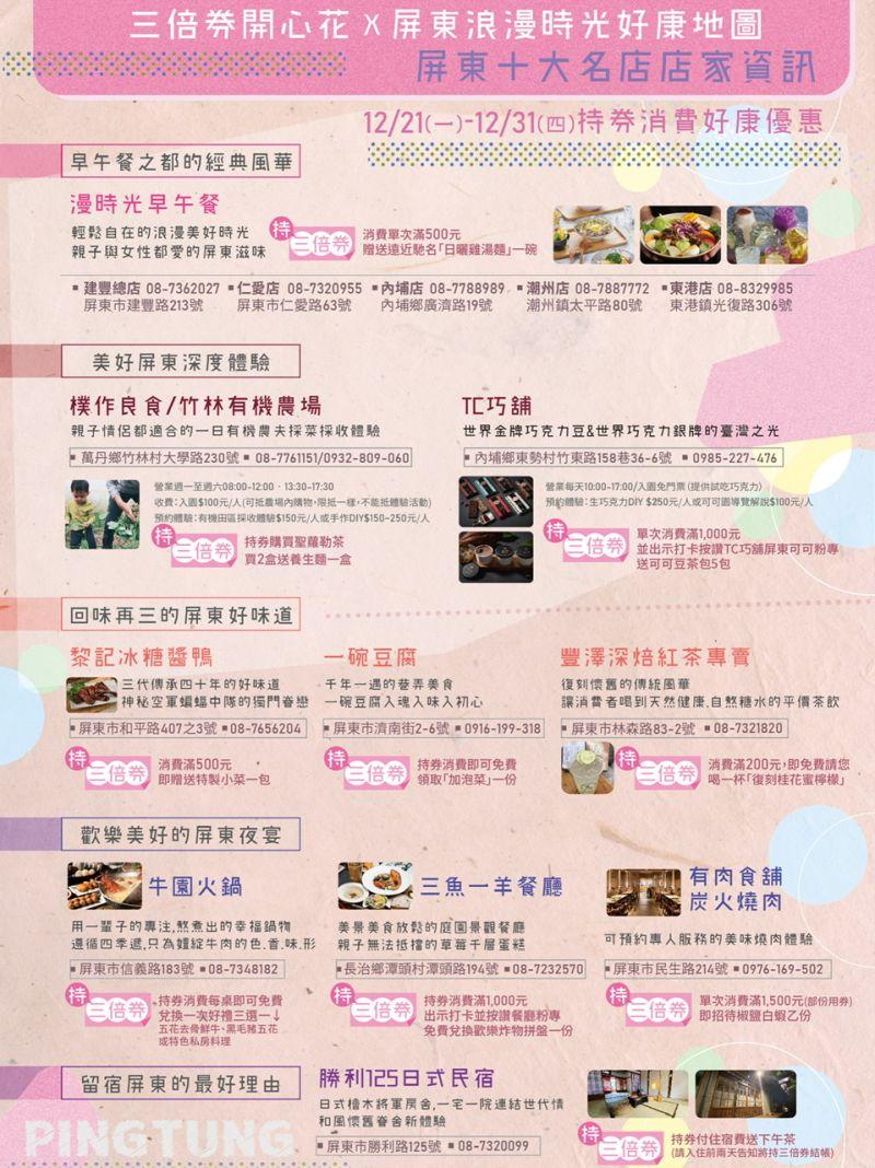 ▲三倍券開心花X屏東浪漫時光好康地圖-店家資訊。(圖/業者提供)
