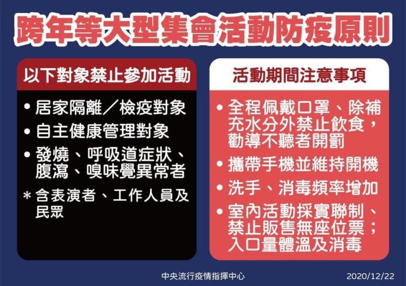 ▲▼指揮中心擬定新的跨年防疫政策。(圖/衛生福利部臉書)