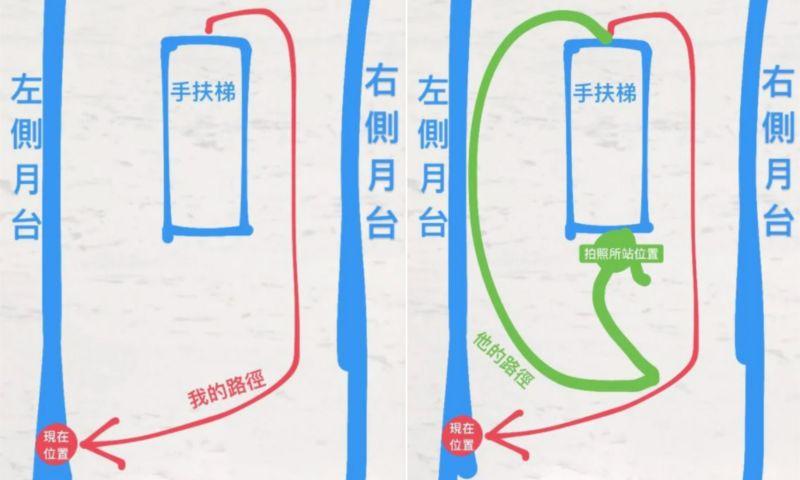 ▲原PO畫出當時的路徑。(圖/翻攝自《Dcard》)