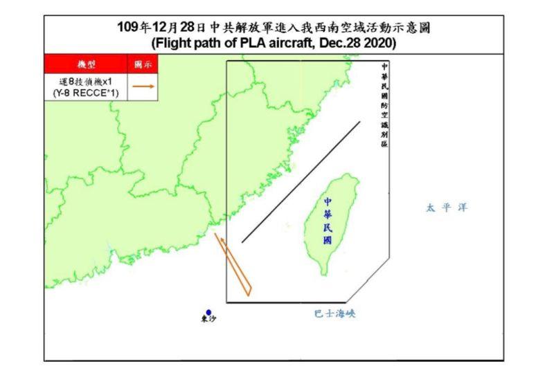 ▲國防部公布28日共機運8擾台路線示意圖。(圖/國防部提供)