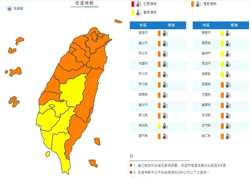 ▲中央氣象局發布低溫特報。(圖/中央氣象局)