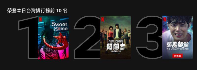 ▲《驅魔麵館》(右)深受台灣觀眾喜愛。(圖/Netflix)