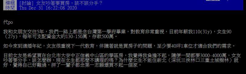 ▲一名男網友透露,他與女友交往5年,近日考慮未來買房,但女友想買在台北市,雙方溝通不良,女友便鬧分手,讓他不知所措。(圖/翻攝自PTT)