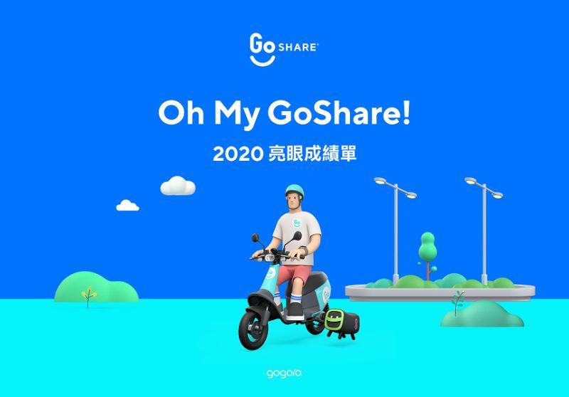 ▲GoShare 2020 亮眼成績單。(圖/資料照片)