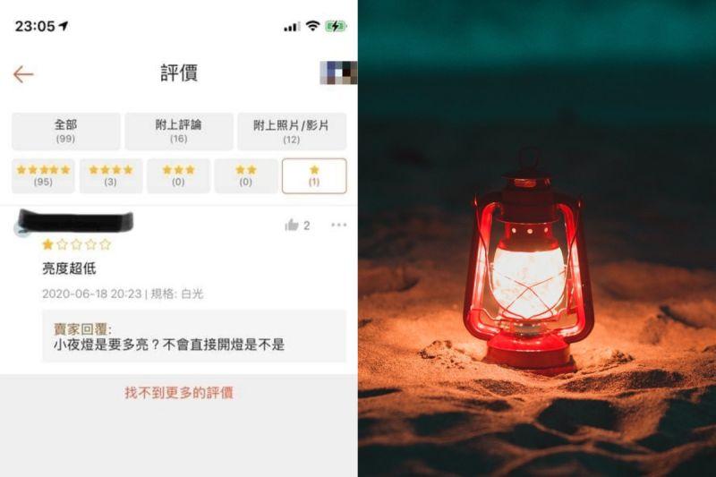 ▲有網友在搜尋小夜燈時,發現有間高評價的商城,卻有買家留下1顆星負評。(示意圖/翻攝自《爆廢公社公開板》及《pexels》 )