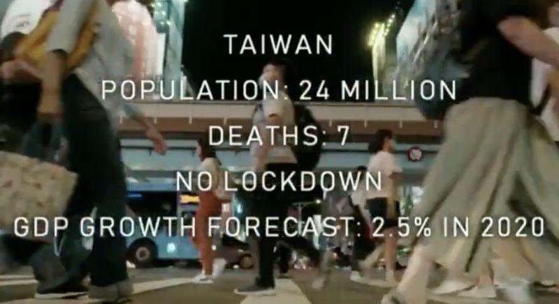 ▲這部紀錄片中,有幾段畫面出現台灣的街道景象,並介紹這裡有2400萬人口,只有7個死亡病例。(圖/翻攝自推特