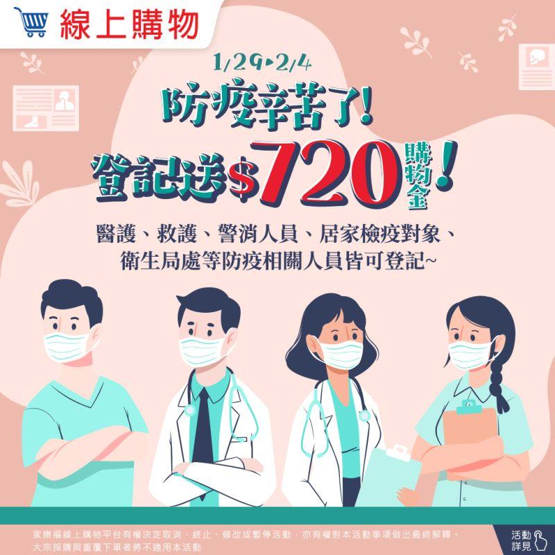 ▲家樂福祭出防疫購物金,針對醫護、(圖/家樂福提供)