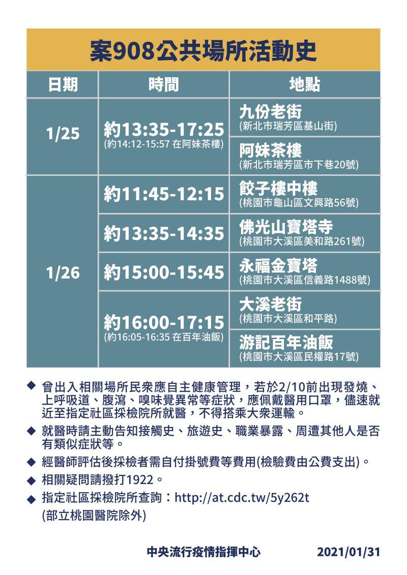 ▲指揮中心公布案908公共場所活動史。(圖/指揮中心提供)